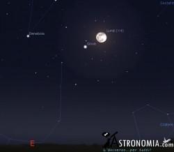 Congiunzione Luna - Giove, giorno 23 ore 21