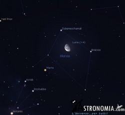 Congiunzione Luna - Marte, giorno 29 ore 4