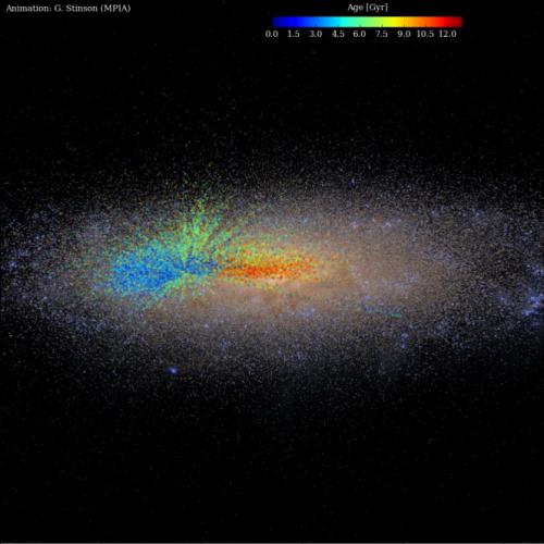 I punti colorati sono sovrapposti a una rappresentazione artistica della Via Lattea e indicano le stelle che compongono la mappa realizzata grazie ai dati APOGEE e Kepler. I punti in rosso indicano le stelle più vecchie, mentre quelli blu le stelle che si sono formate di recente. Crediti: G. Stinson (MPIA)