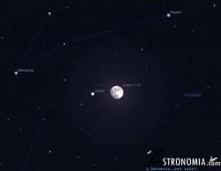 Congiunzione Luna - Giove, giorno 22 ore 21:30