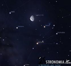 Congiunzione Luna - Marte - Saturno, giorno 29 ore 5