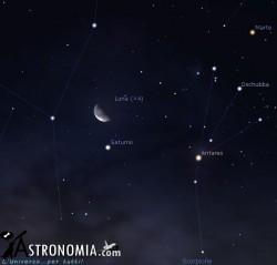 Congiunzione Luna - Saturno, giorno 2 ore 3