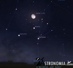 Congiunzione Luna - Marte, giorno 25 ore 00:30