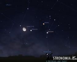 Congiunzione Luna - Saturno, giorno 26 ore 00:30