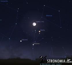 Congiunzione Luna - Marte, giorno 21 ore 22:30