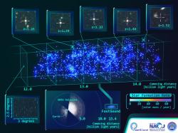 Una mappa 3D dell'Universo da 12 a 14,5 miliardi di anni luce da noi. Crediti: NAOJ, CFHT, SDSS