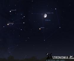 Congiunzione Luna - Marte, giorno 14 ore 23:00