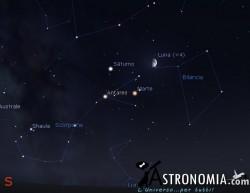 congiunzione Luna - Marte - Saturno, giorno 11 ore 21:30