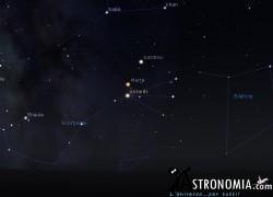 congiunzione Marte - Saturno, giorno 25 ore 22