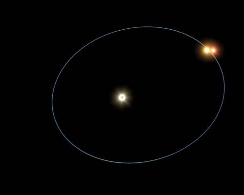 Una rappresentazione di un stella tripla gerarchica, un sistema stellare che consiste di tre stelle legate gravitazionalmente. Esse percorrono un'orbita attorno ad un centro di massa comune, ed in genere sono disposte in modo che due delle stelle formino una stella binaria stretta, mentre la terza si trova più lontana. Crediti immagine: NASA/JPL-Caltech