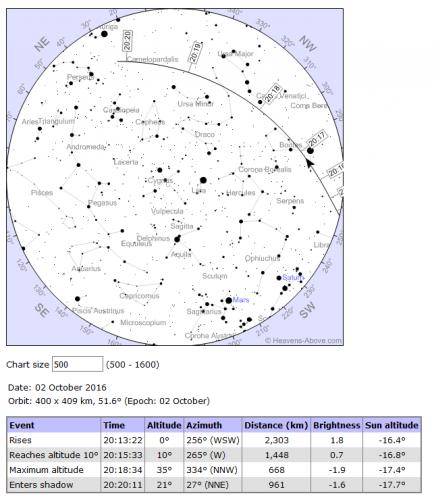 la stessa mappa tratta dal sito