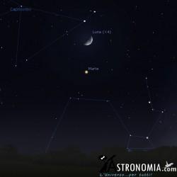 Congiunzione Luna - Marte, giorno  6 ore 19:30