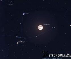 Congiunzione Luna - Pleiadi, giorno  14 ore 21