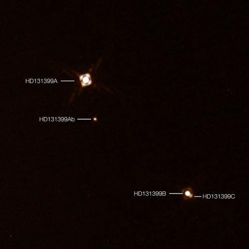 il sistema stellare triplo con il pianeta appena scoperto