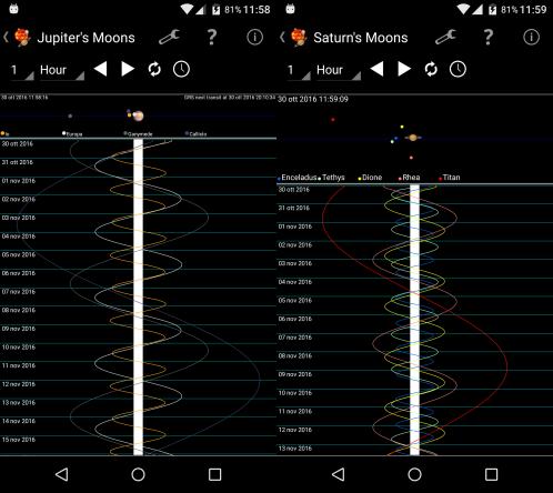 il moto dei satelliti di Giove e di Saturno