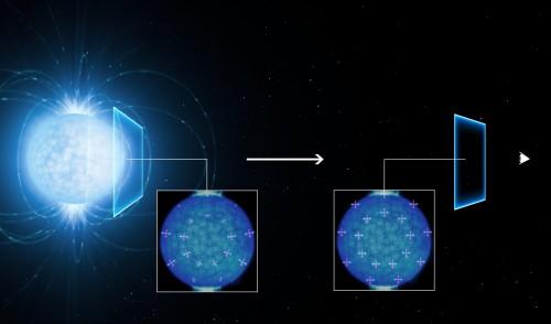 La polarizzazione della luce emessa da una stella di neutroni