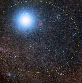 L'orbita di Proxima Centauri e la sua posizione rispetto a Alfa Centuari. Il gran numero di stelle di fondo è dovuto al fatto che Proxima  si trova molto vicino al piano della Via Lattea.
