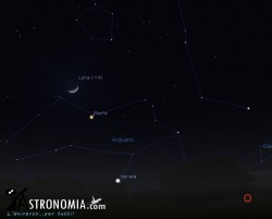 Congiunzione Luna - Marte, giorno 3 ore 20