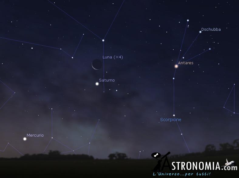 Congiunzione Luna - Saturno, giorno 24 ore 6:30