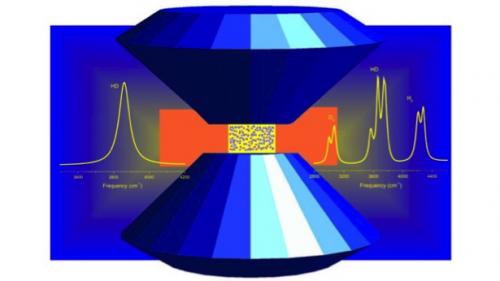 Rappresentazione di un'incudine di diamante che comprime idrogeno molecolare fino a convertirlo in idrogeno atomico. Crediti: R. Dias e I.F. Silvera