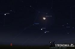 Congiunzione Luna - Giove, giorno 14 ore 23