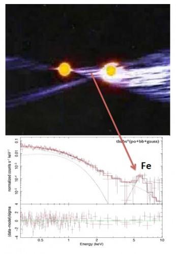 Nel riquadro in alto, un rappresentazione artistica della doppia pulsar. In basso, la riga del ferro individuata con Srt. Crediti: Iacolina, Pellizzoni, Egron et al., 2016, ApJ, 824, 87; Egron, Pellizzoni, Pollock et al., ApJ, in stampa