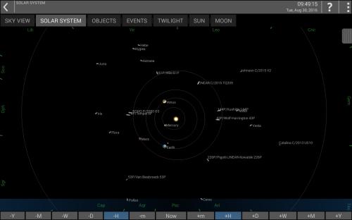 il Sistema Solare visto dall'alto