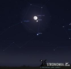 Congiunzione Luna - Giove, giorno 10 ore 21