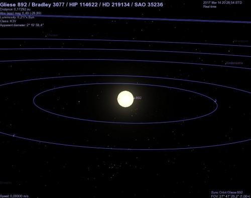 il sistema planetario di Gliese 892