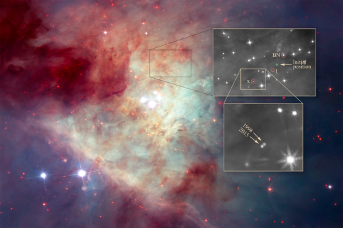 L'immagine dal telescopio spaziale Hubble della Nasa e dell'Esa mostra un raggruppamento di giovani stelle, chiamato Ammasso del Trapezio (al centro). La casella appena sopra l'ammasso delinea la posizione delle tre stelle. Un primo piano delle stelle è visibile in alto a destra. Il luogo di nascita del sistema multi-stellare è contrassegnato come 'initial position', incorporato in una regione di polvere spessa impenetrabile alla luce visibile. Due delle stelle — etichettate BN e I — sono state scoperte decenni fa. La terza stella, contrassegnata con 'x', si è spostata notevolmente tra il 1998 e il 2015, come illustrato nell'inserto in basso destra. Crediti: Nasa, Esa, K. Luhman (Penn State University), M. Robberto (Stsci)