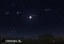 Congiunzione Luna - Giove, giorno 7 ore 2:30