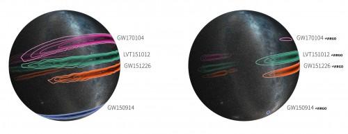 A sinistra, l'immagine raffigura la proiezione tridimensionale della Via Lattea su una sorta di globo trasparente in cui viene mostrata la posizione più probabile delle tre sorgenti di onde gravitazionali confermate da LIigo con una quarta possibile sorgente (Lvt151012). I contorni più esterni rappresentano la regione con il 90 per cento del livello di confidenza mentre quello più interno indica la regione con il 10 per cento del livello di confidenza. A destra, la mappa illustra come l'aggiunta dei dati di Virgo può migliorare la posizione delle sorgenti. Crediti: Ligo / Caltech / Mit /Leo Singer (Milky Way image: Axel Mellinger)