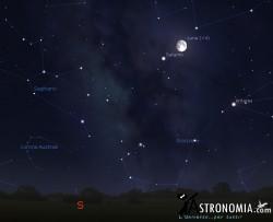 Congiunzione Luna - Saturno, giorno 7 ore 00:30