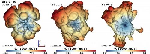"""Evoluzione temporale dell'elemento radioattivo nichel 56 (56Ni) in una simulazione simulazione 3D di un'esplosione di una supernova causata dalla """"fuga"""" di neutrini dalla stella di neutroni. Crediti: MPA"""