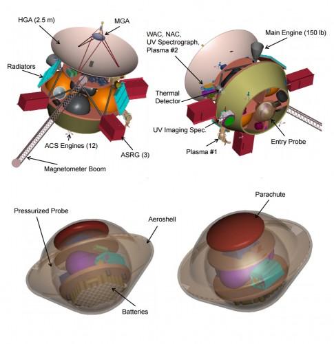 Una possibile configurazione per una sonda diretta su Urano e per la capsula atmosferica (in basso). I tre generatori ASRG non sono attualmente presi in considerazione. Credit: NASA / JHU-APL