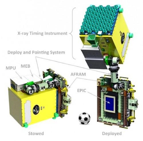 Il package NICER+EPIC+AFRAM nelle due configurazioni compatta (a sinistra) e dispiegata (a destra); il pallone rende idea delle dimensione reale. - Credit: NASA