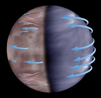 Rappresentazione grafica della super-rotazione dell'atmosfera di Venere. La coltre di nuvole ruota rapidamente da est verso ovest. Crediti: Jaxa, Esa