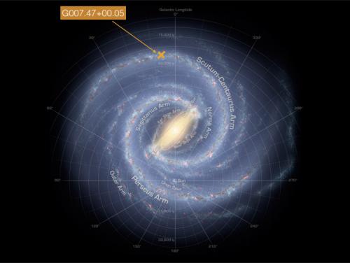Gli astronomi hanno misurato la distanza da una regione di formazione sul lato più lontano della nostra della Via Lattea, superando il centro della Galassia, rispetto al nostro Sole. Crediti: Nrao/Aui/Nsf