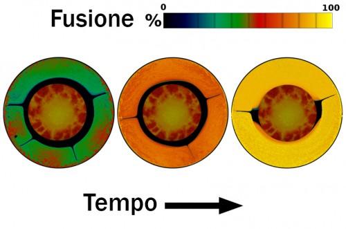 Sviluppo nel tempo di un oceano di magma a causa del calore indotto nel mantello dell'esopianeta Trappist-1c. Crediti: Iwf-Öaw