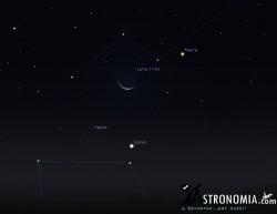 Congiunzione Luna - Giove - Marte, giorno 14 ore 5