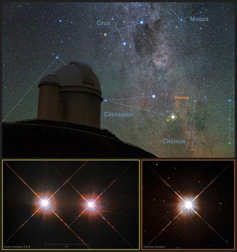 Questa immagine combina una veduta dei cieli australi sopra al telescopio da 3,6 metri dell'ESO all'Osservatorio di La Silla in Cile con immagini di Proxima Centauri (in basso a dx) e della stella doppia Alfa Centauri AB (in basso a sx) ottenute dal telescopio Hubble della NASA/ESA. Crediti: Y. Beletsky (LCO)/ESO/ESA/NASA/M. Zamani