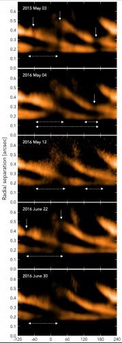 Le 5 osservazioni del disco protoplanetario riportate in proiezione polare, con evidenziate le ombre più localizzate (linee piene) e più ampie (linee tratteggiate). Crediti: Tomas Stolker et al. / APJ
