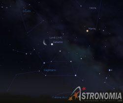 Congiunzione Luna - Saturno, giorno 11 ore 5