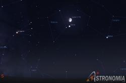Congiunzione Luna - Giove, giorno 23 ore 23:30