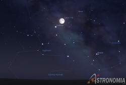Congiunzione Luna - Saturno, giorno 27 ore 23:00