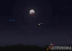 Congiunzione Luna in Eclissi - Marte, giorno 27 ore 22