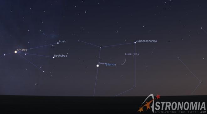Congiunzione Luna - Giove, giorno 11 ore 19:30 - cielo di ottobre