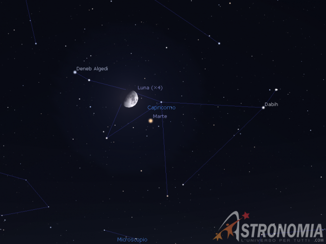Congiunzione Luna - Marte, giorno 18 ore 21:30 - cielo di ottobre