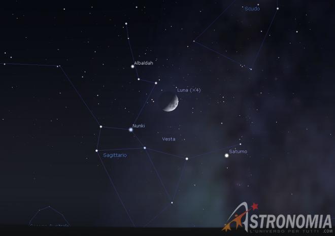 Congiunzione Luna - Saturno, giorno 15 ore 21:30 - cielo di ottobre