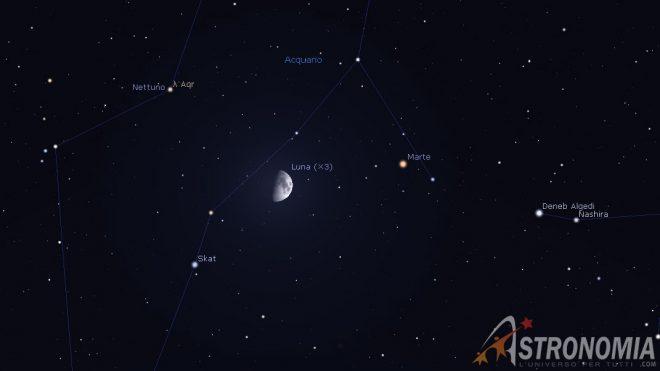 Congiunzione Luna - Marte, giorno 16 ore 18